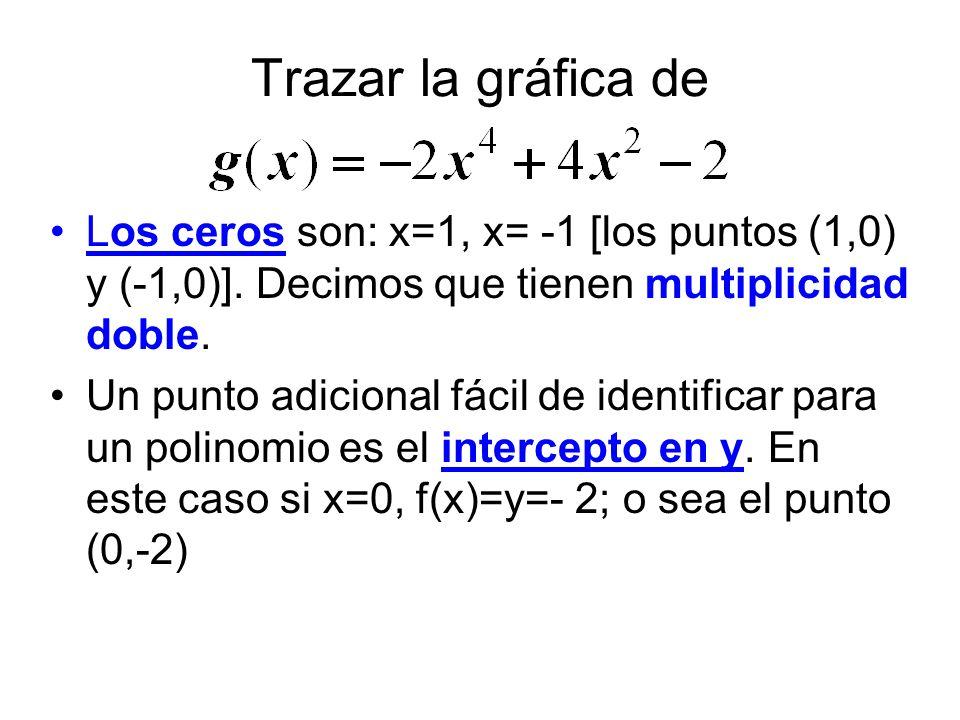Trazar la gráfica deLos ceros son: x=1, x= -1 [los puntos (1,0) y (-1,0)]. Decimos que tienen multiplicidad doble.
